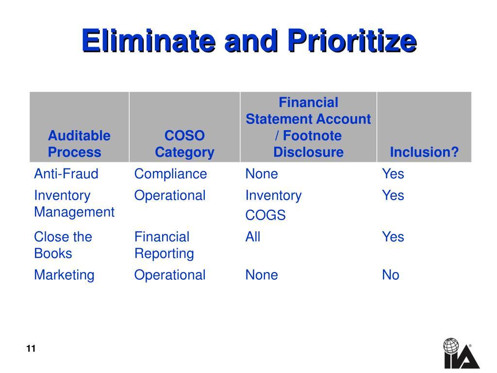 Eliminate and Prioritize