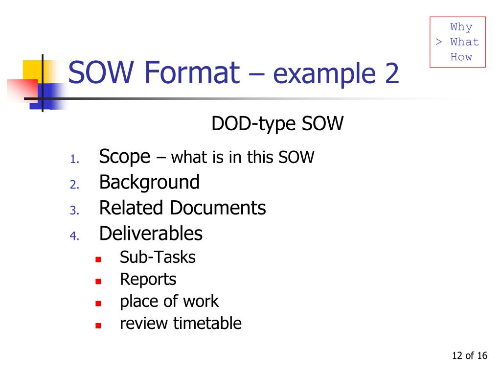 SOW Format