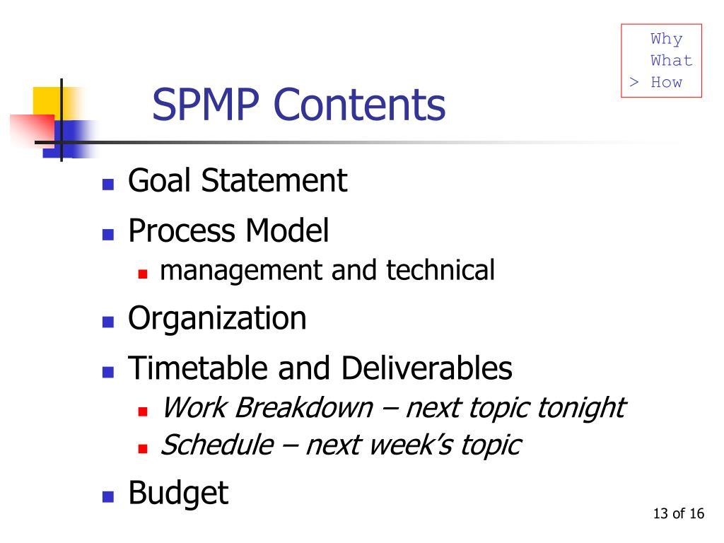 SPMP Contents