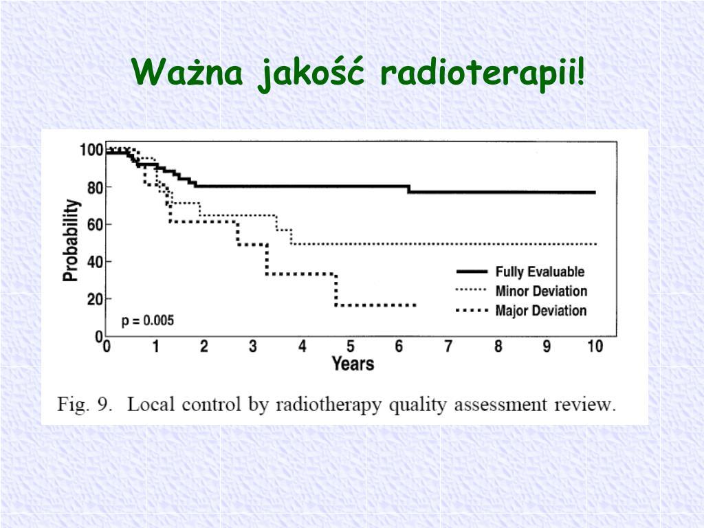 Ważna jakość radioterapii!