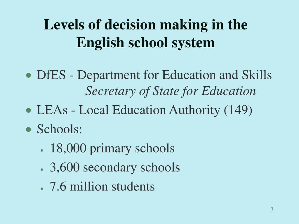 Levels of decision making in the English school system