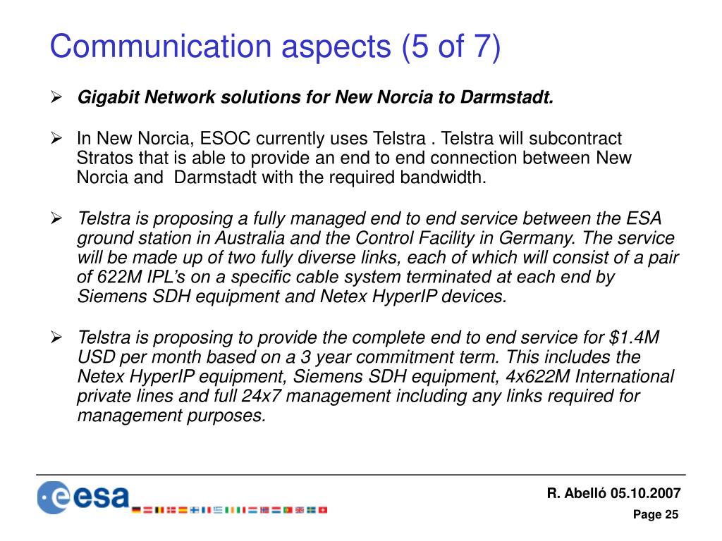 Communication aspects (5 of 7)