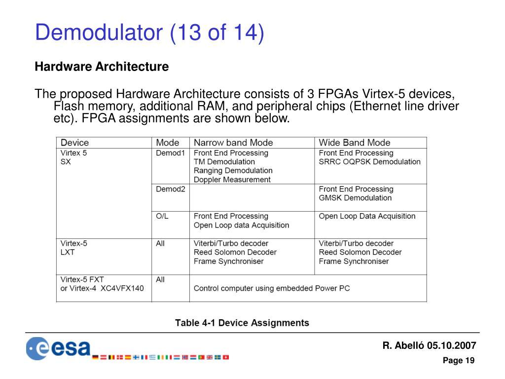 Demodulator (13 of 14)
