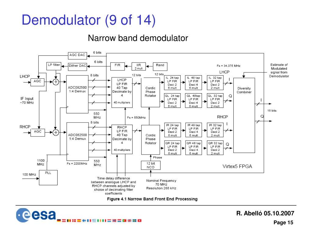 Demodulator (9 of 14)