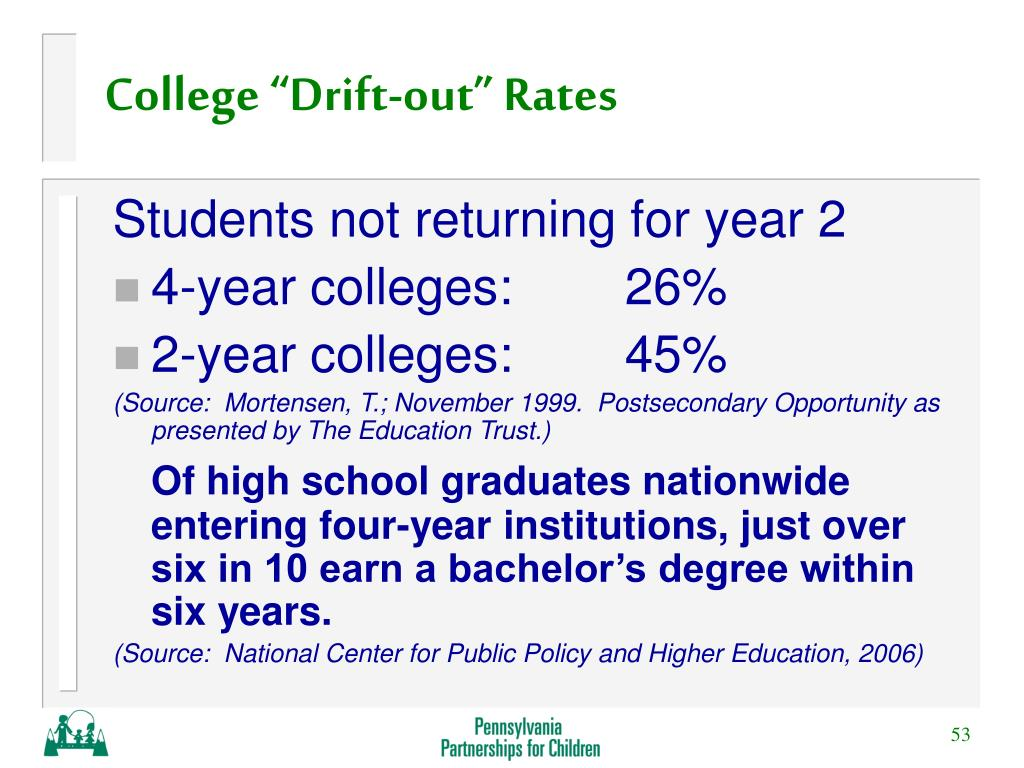 "College ""Drift-out"" Rates"