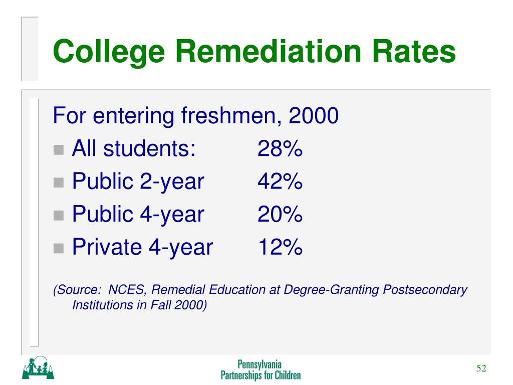 College Remediation Rates