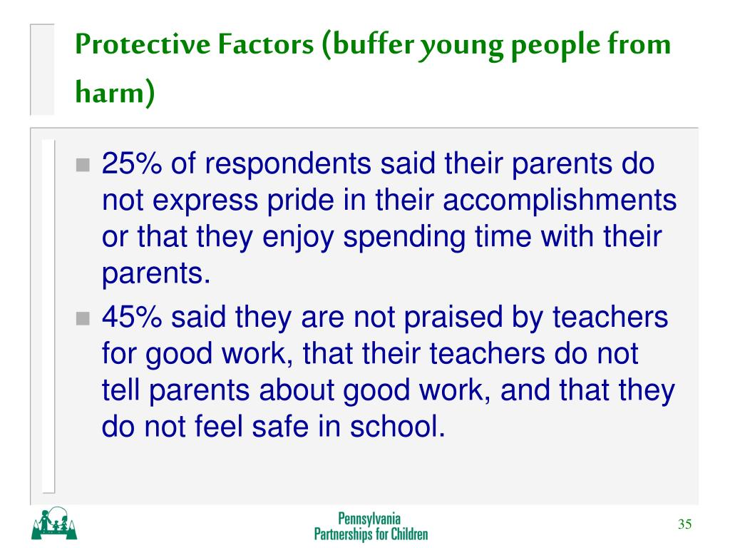 Protective Factors (buffer young people from harm)