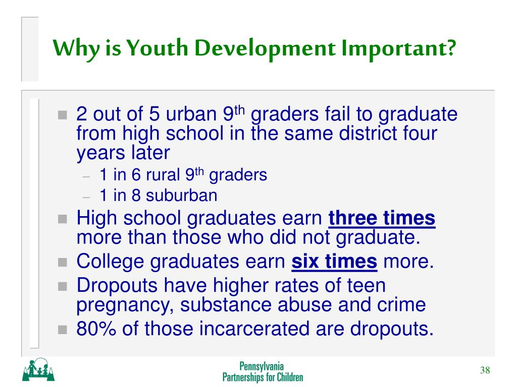 Why is Youth Development Important?