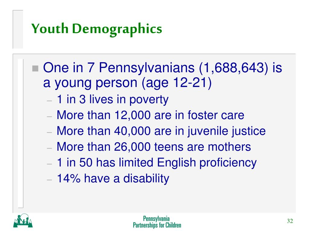 Youth Demographics