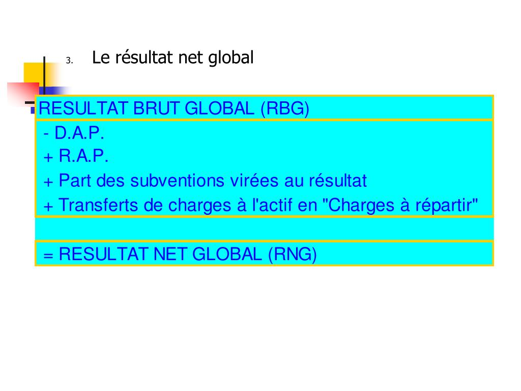 Le résultat net global