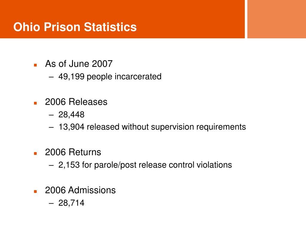 Ohio Prison Statistics