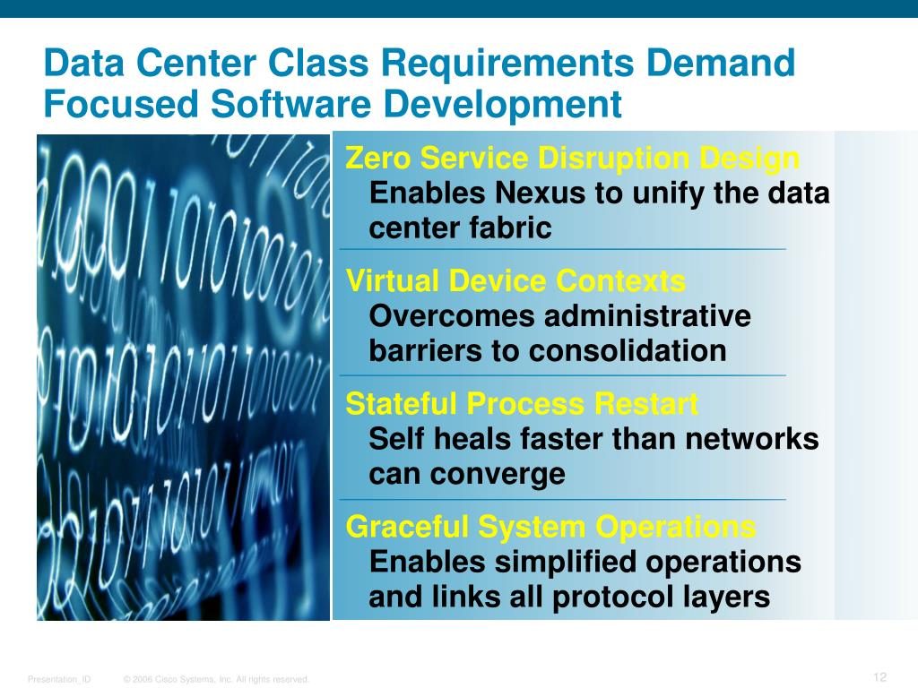 Data Center Class Requirements Demand Focused Software Development