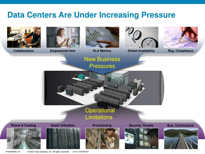 Data centers are under increasing pressure
