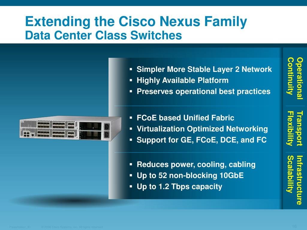 Extending the Cisco Nexus Family