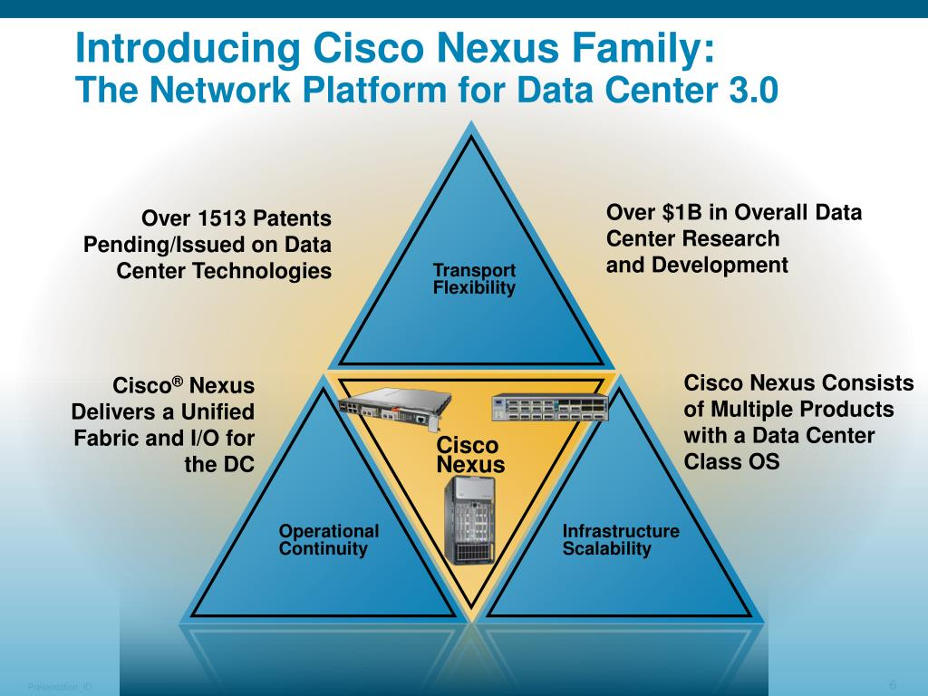 Introducing Cisco Nexus Family: