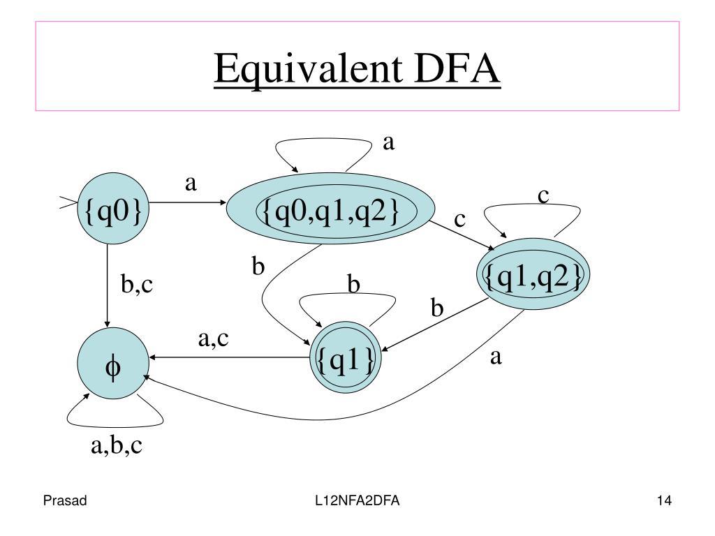 Equivalent DFA