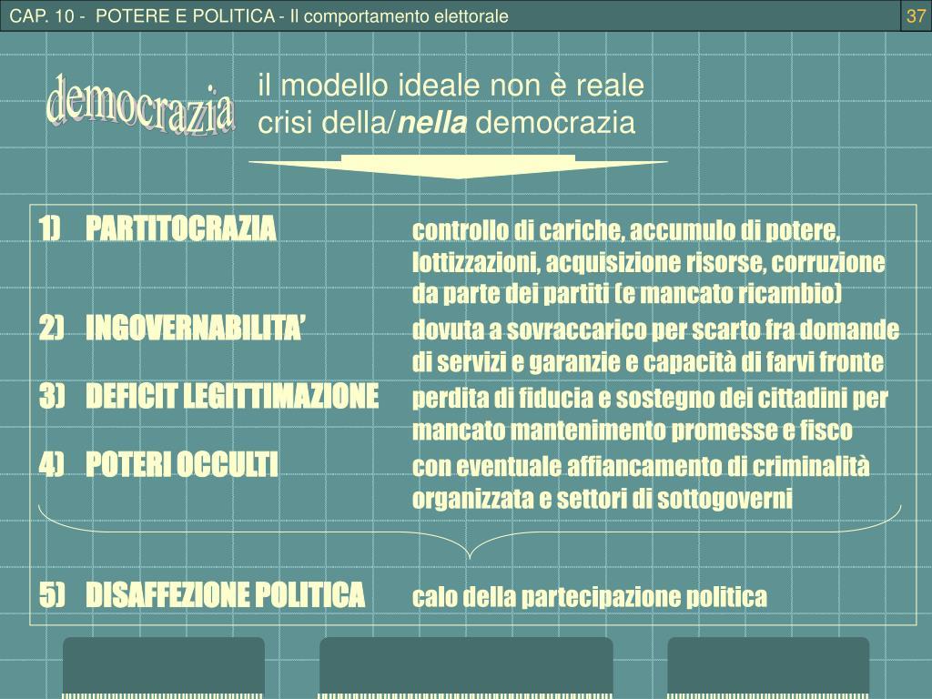 CAP. 10 -  POTERE E POLITICA - Il comportamento elettorale
