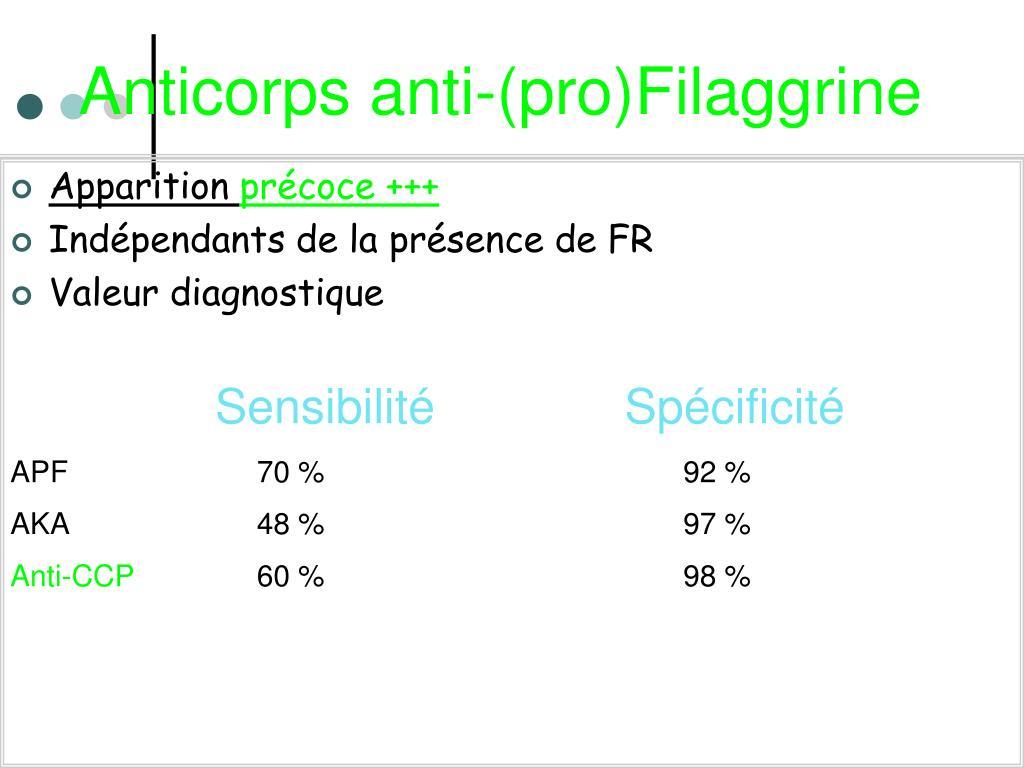 Anticorps anti-(pro)Filaggrine