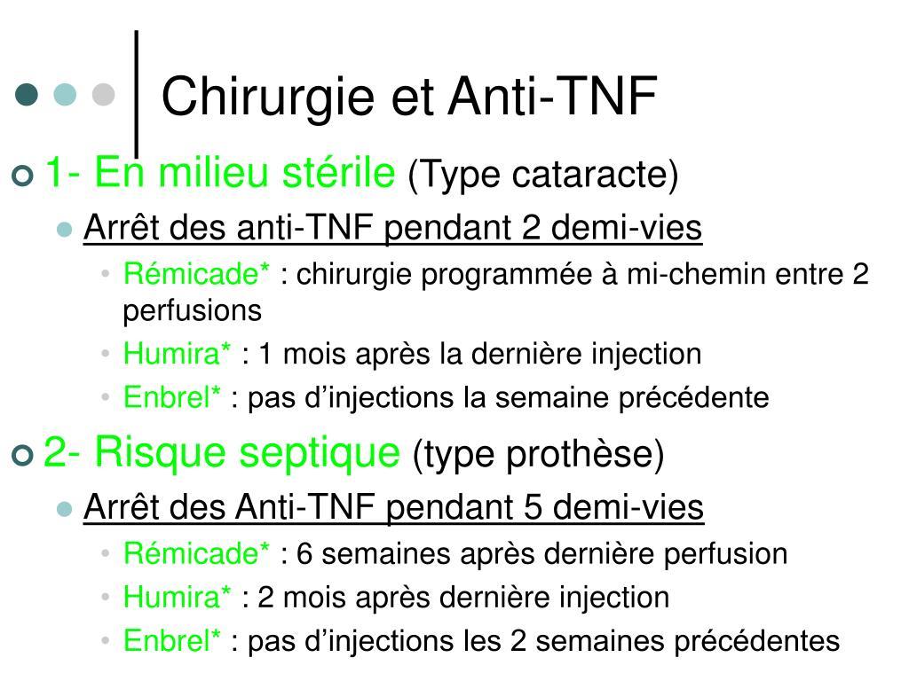 Chirurgie et Anti-TNF