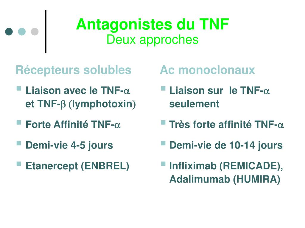 Antagonistes du TNF