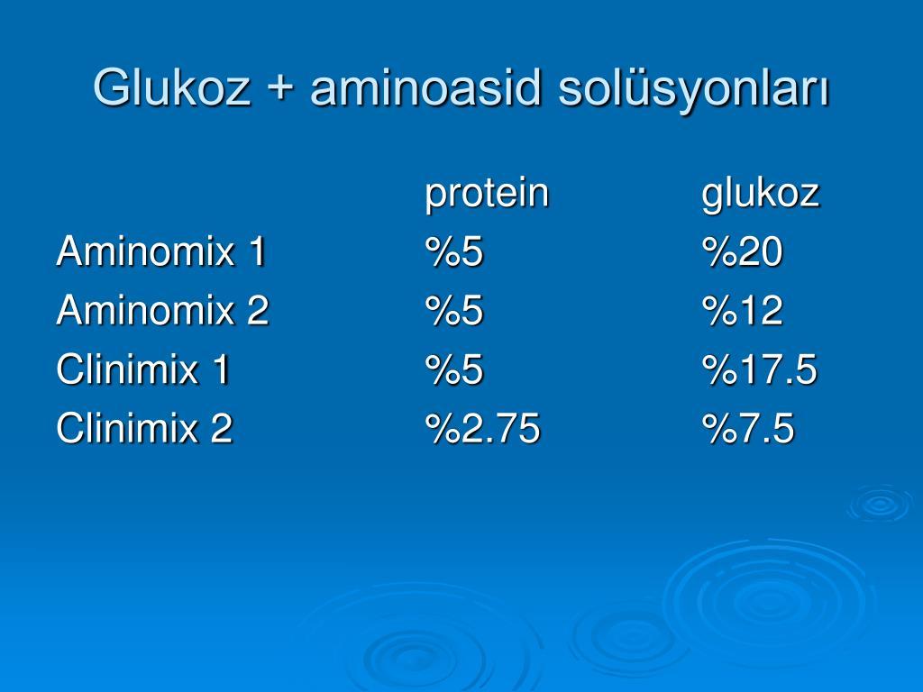 Glukoz + aminoasid solüsyonları