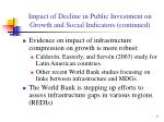 impact of decline in public investment on growth and social indicators continued