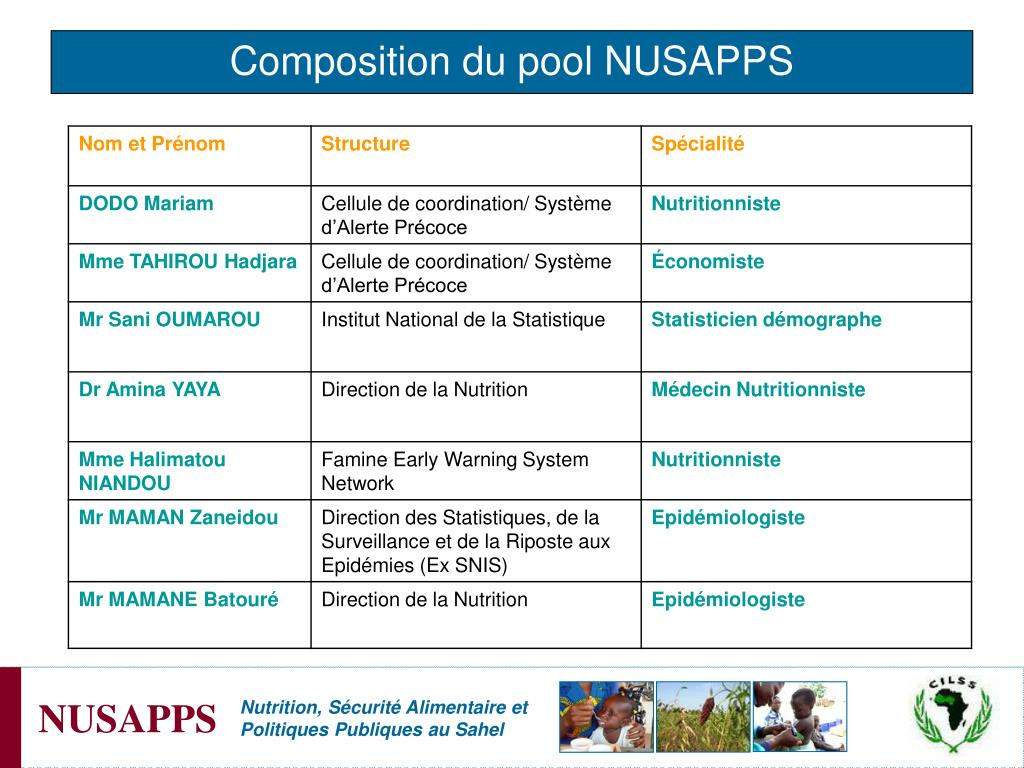 Composition du pool NUSAPPS