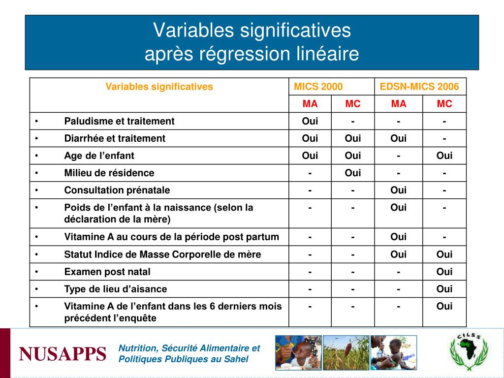 Variables significatives