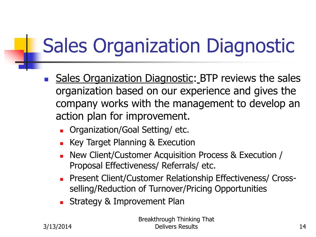 Sales Organization Diagnostic