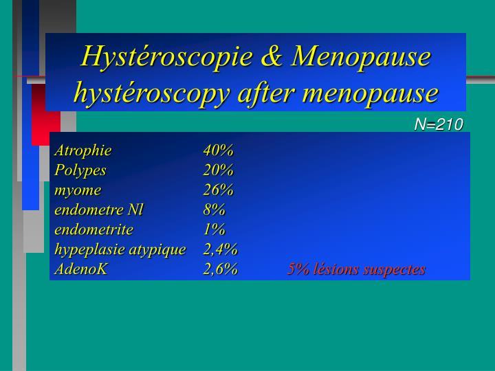 Hystéroscopie & Menopause