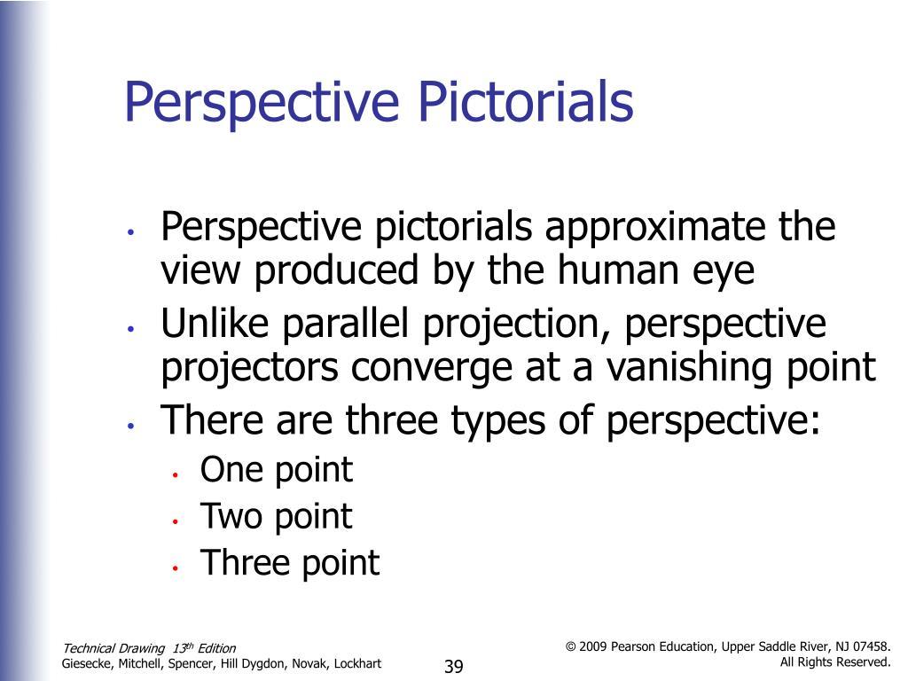 Perspective Pictorials