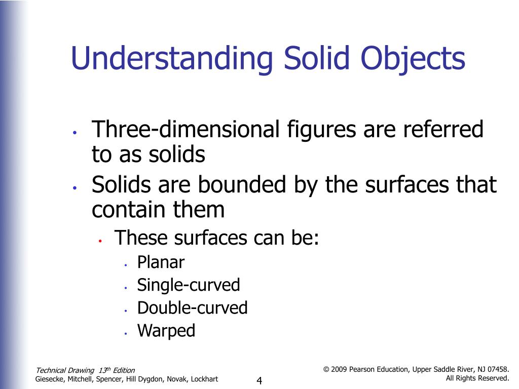 Understanding Solid Objects