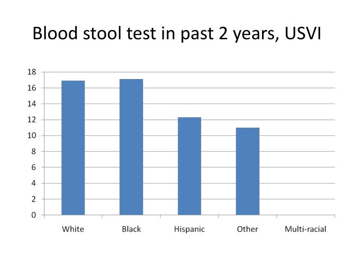 Blood stool test in past 2 years, USVI