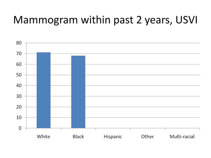 Mammogram within past 2 years, USVI