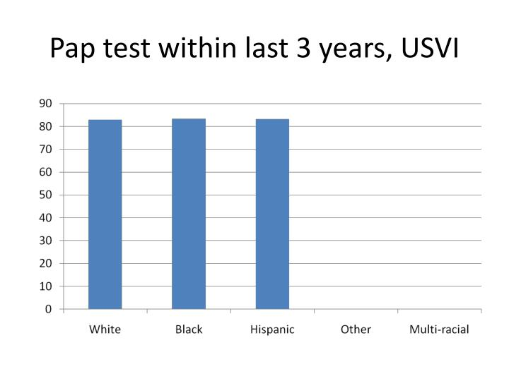 Pap test within last 3 years, USVI