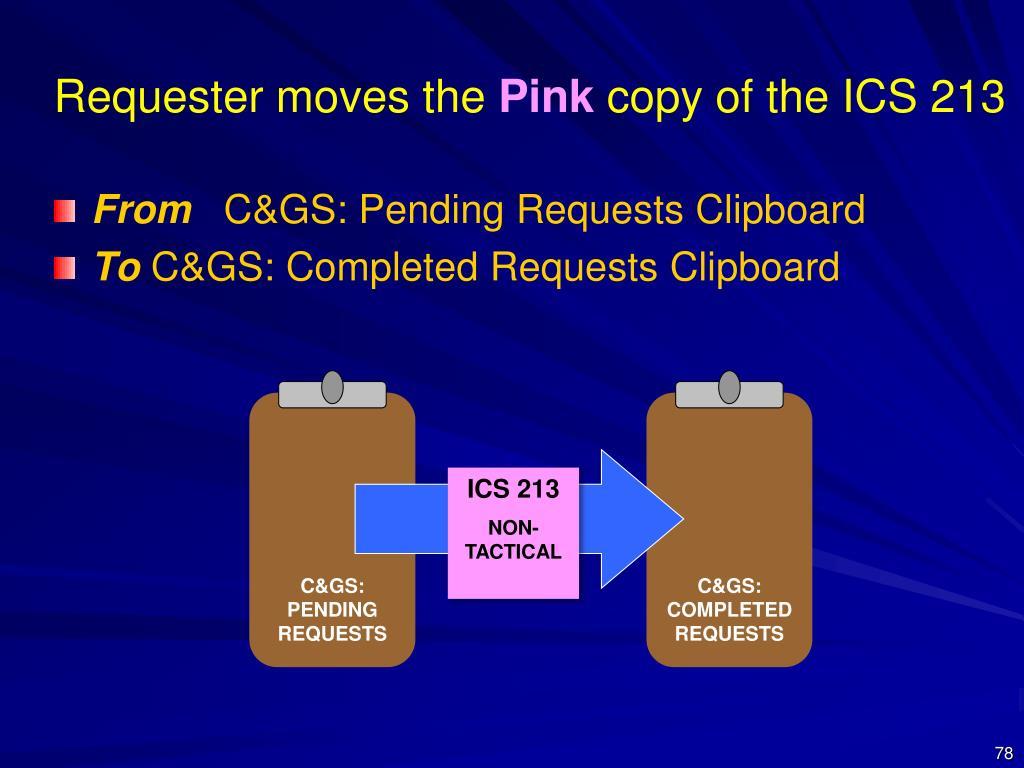 C&GS: