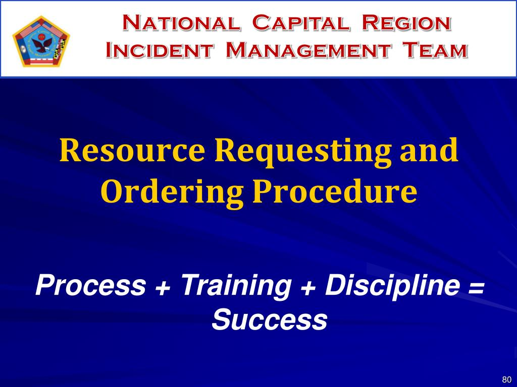 Resource Requesting and Ordering Procedure