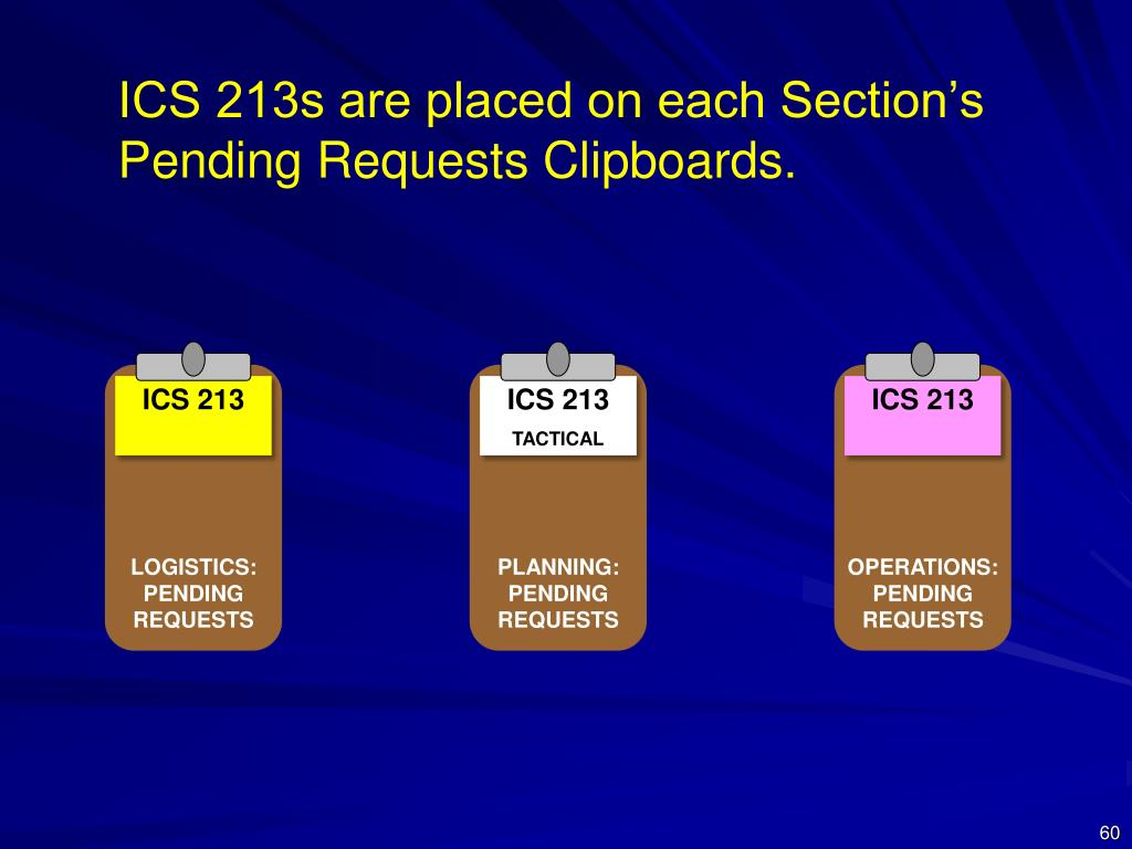 ICS 213s are placed on each Section's Pending Requests Clipboards.