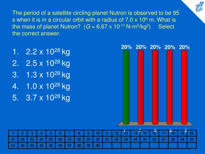 The period of a satellite circling planet Nutron is observed to be 95 s when it is in a circular orb...