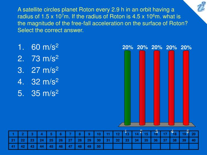 A satellite circles planet Roton every 2.9 h in an orbit having a radius of 1.5 x 10
