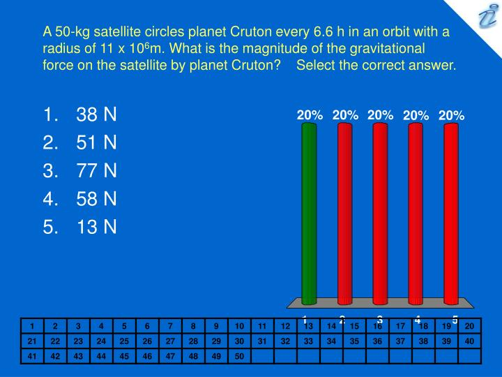 A 50-kg satellite circles planet Cruton every 6.6 h in an orbit with a radius of 11 x 10