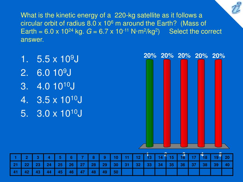 What is the kinetic energy of a  220-kg satellite as it follows a circular orbit of radius 8.0 x 10