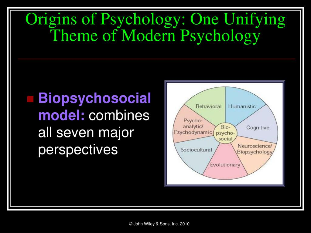Origins of Psychology: One Unifying Theme of Modern Psychology