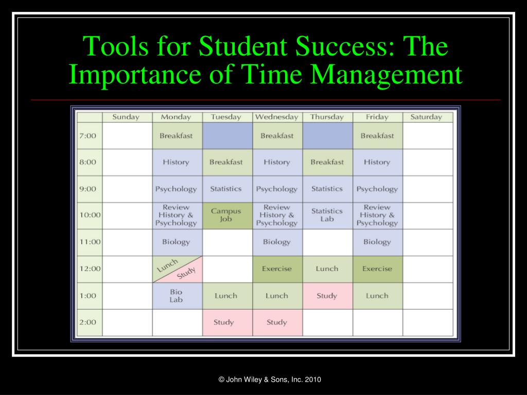 Tools for Student Success: The Importance of Time Management