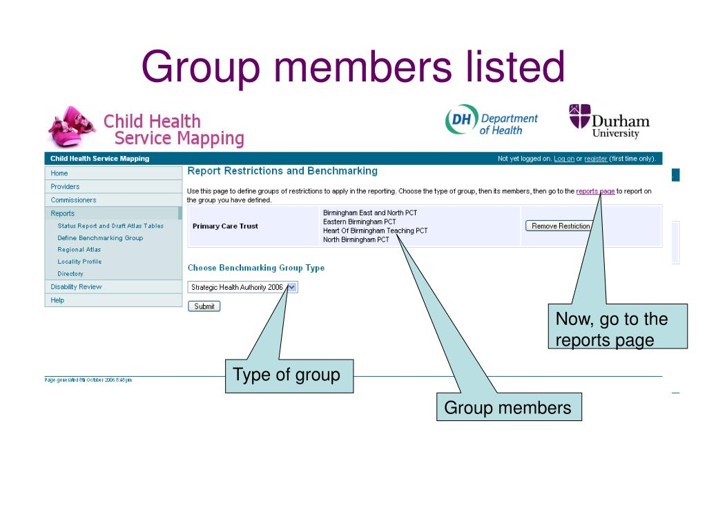 Group members listed