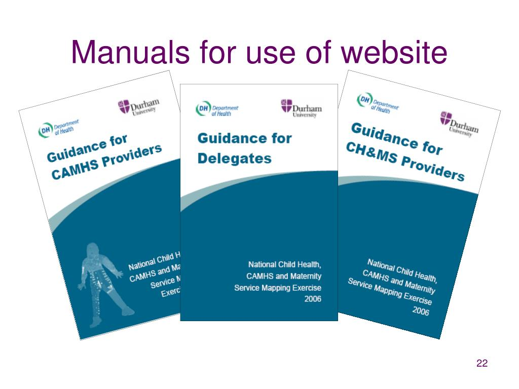Manuals for use of website