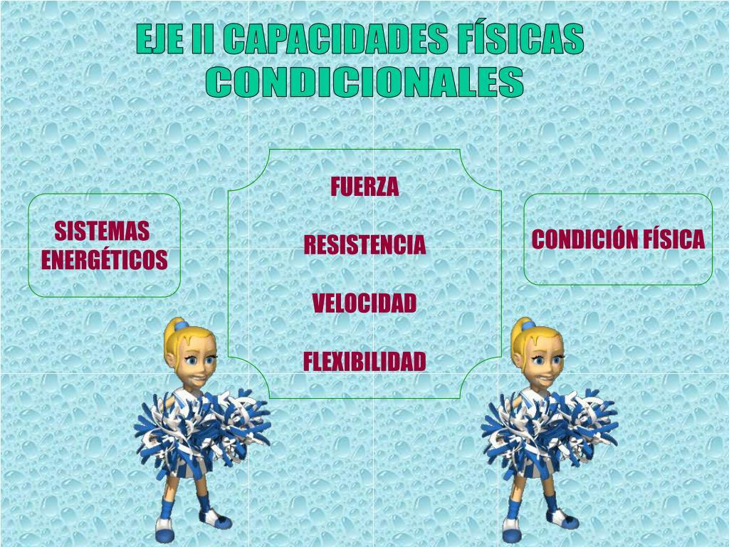 EJE II CAPACIDADES FÍSICAS