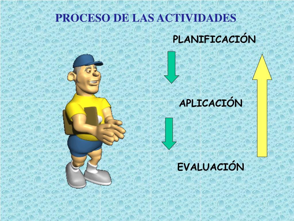 PROCESO DE LAS ACTIVIDADES