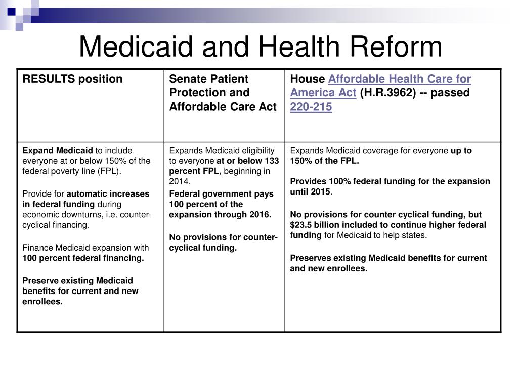 Medicaid and Health Reform