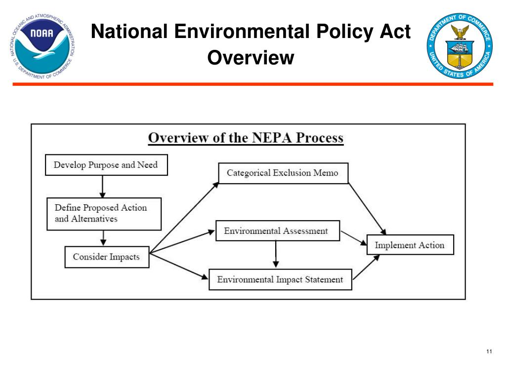 National Environmental Policy Act Overview